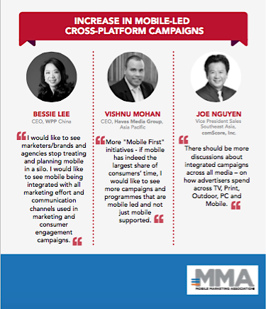 MMA infographic mobile marketing 3